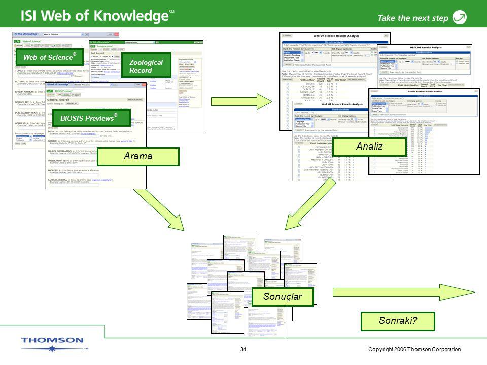 Copyright 2006 Thomson Corporation 31 Web of Science ® Analiz Sonuçlar Sonraki? BIOSIS Previews ® Zoological Record Arama