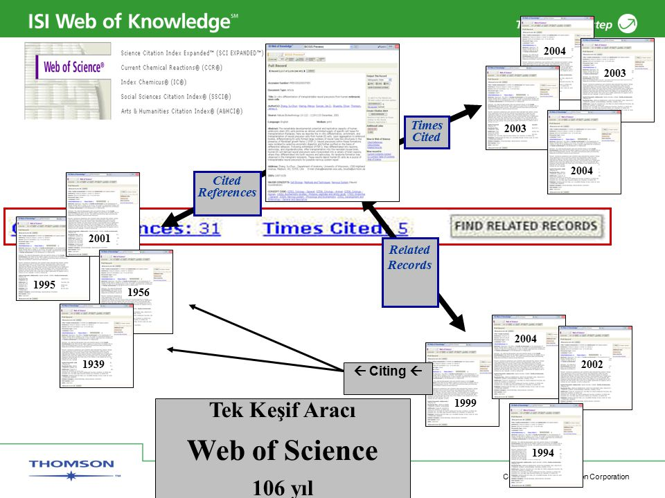 Copyright 2006 Thomson Corporation 9 2004 Tek Keşif Aracı Web of Science 106 yıl Cited References 1995 1956 2001 1939 Paper A 2002 2003 Times Cited Related Records 2003 2004 1999 2002 1994 2004  Citing 