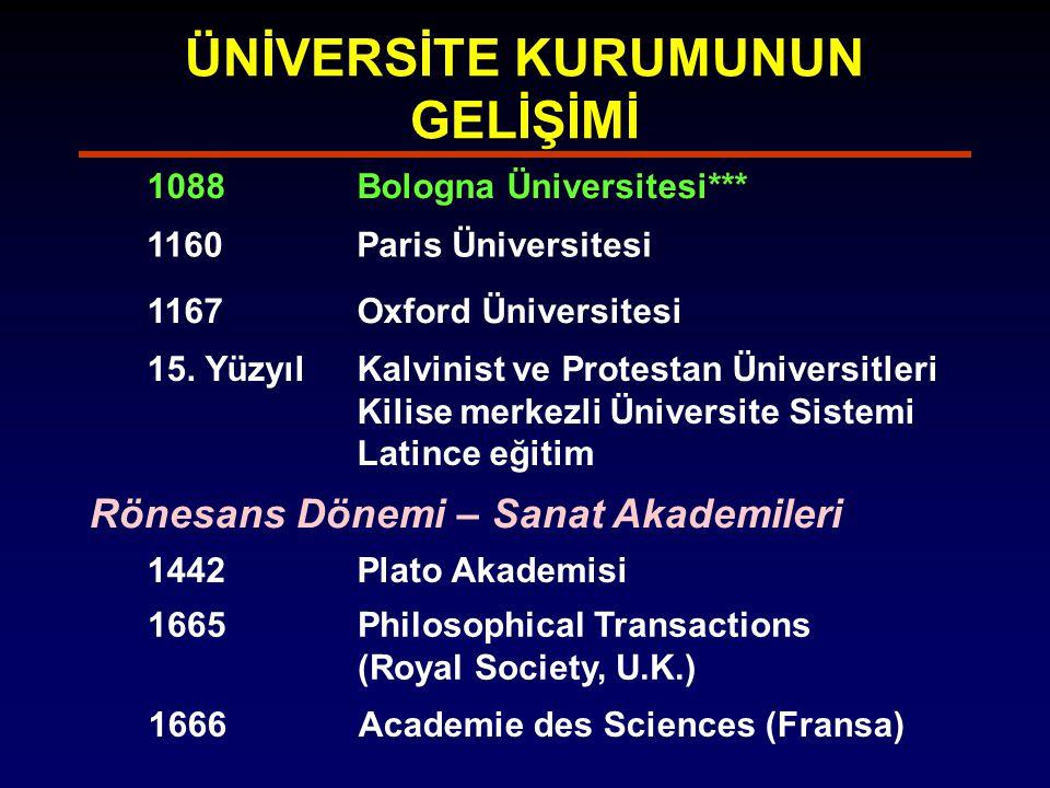 ÜNİVERSİTE KURUMUNUN GELİŞİMİ 1088Bologna Üniversitesi*** 1160Paris Üniversitesi 1167Oxford Üniversitesi 15.
