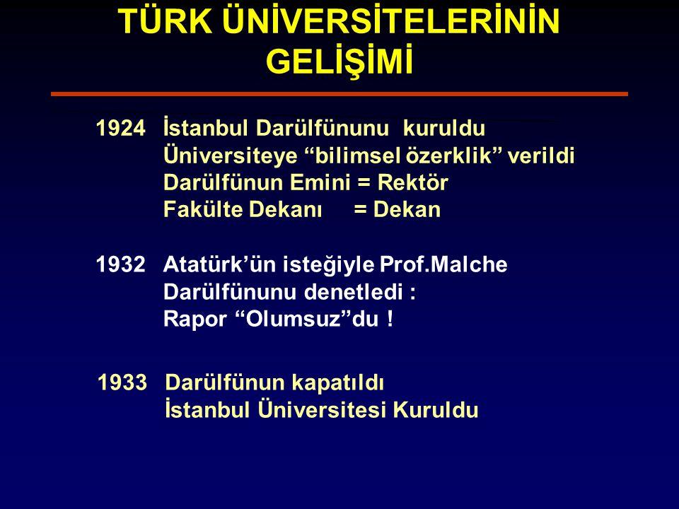 TÜRK ÜNİVERSİTELERİNİN GELİŞİMİ 1924İstanbul Darülfünunu kuruldu Üniversiteye bilimsel özerklik verildi Darülfünun Emini = Rektör Fakülte Dekanı = Dekan 1932Atatürk'ün isteğiyle Prof.Malche Darülfünunu denetledi : Rapor Olumsuz du .