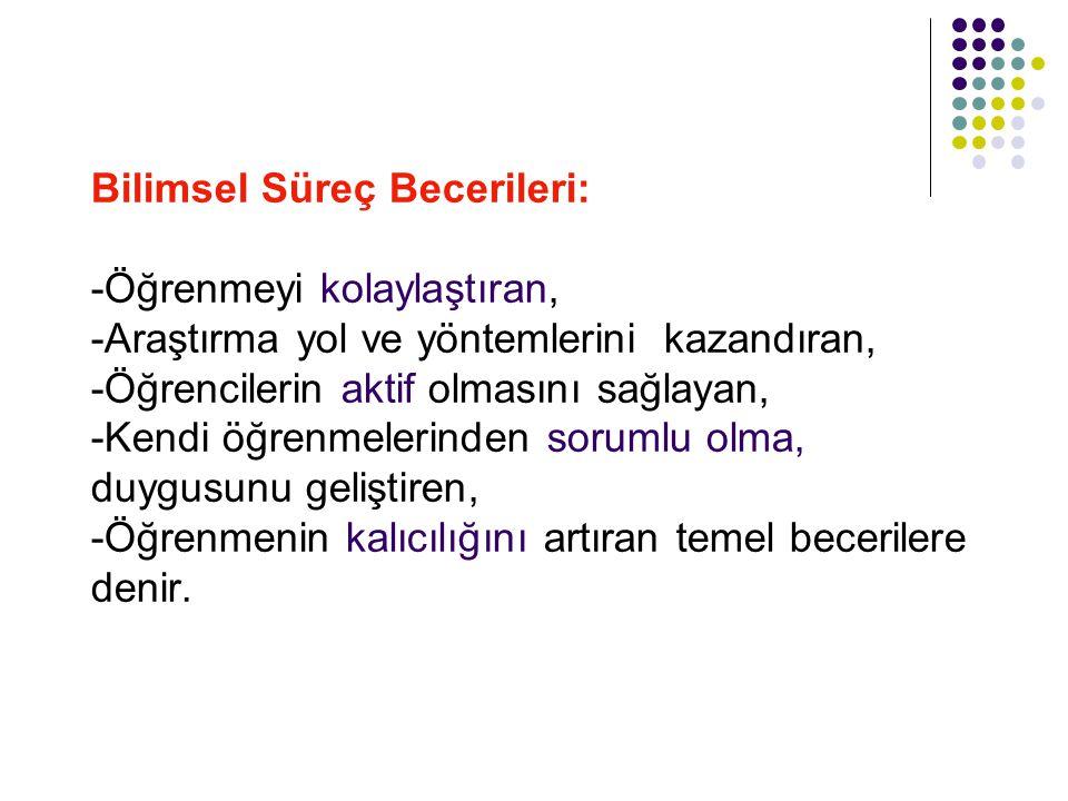 ETKİNLİK 38.