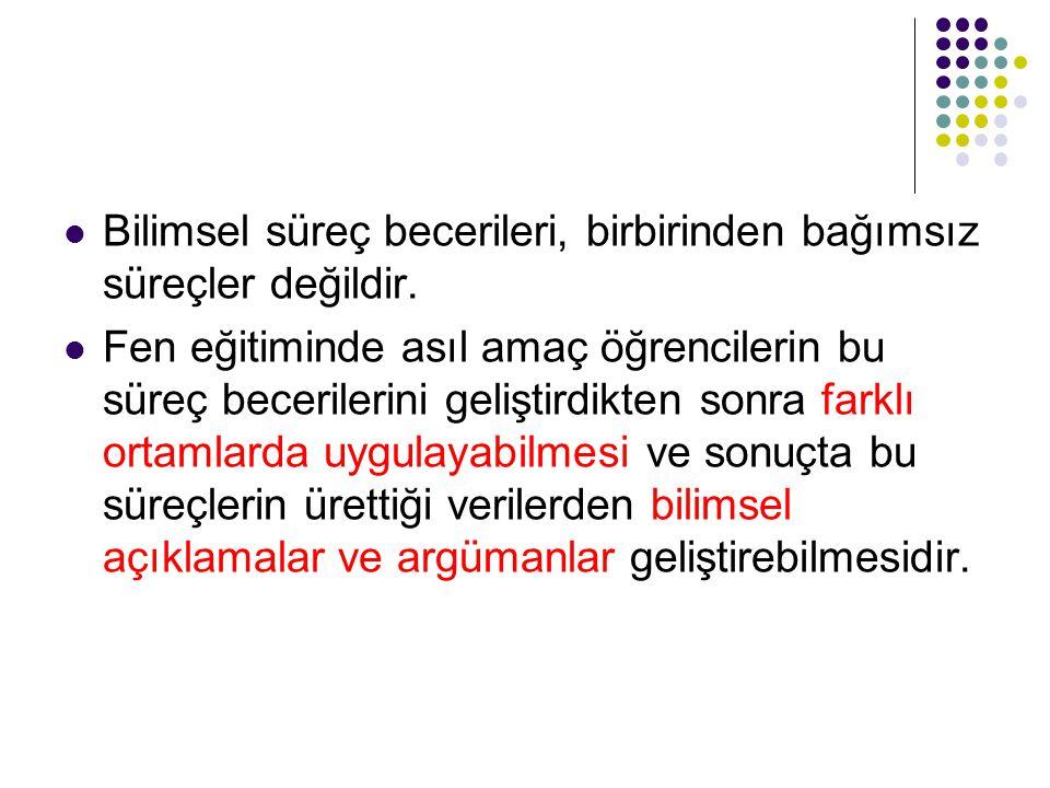 ETKİNLİK 14.