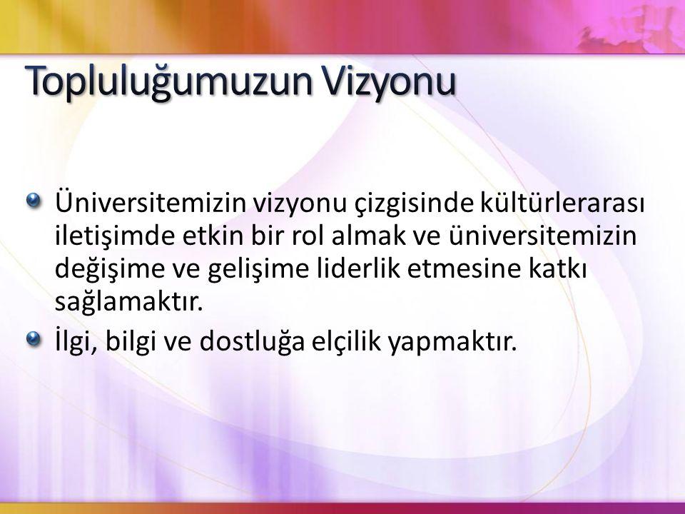 Üniversitemizin vizyonu çizgisinde kültürlerarası iletişimde etkin bir rol almak ve üniversitemizin değişime ve gelişime liderlik etmesine katkı sağla