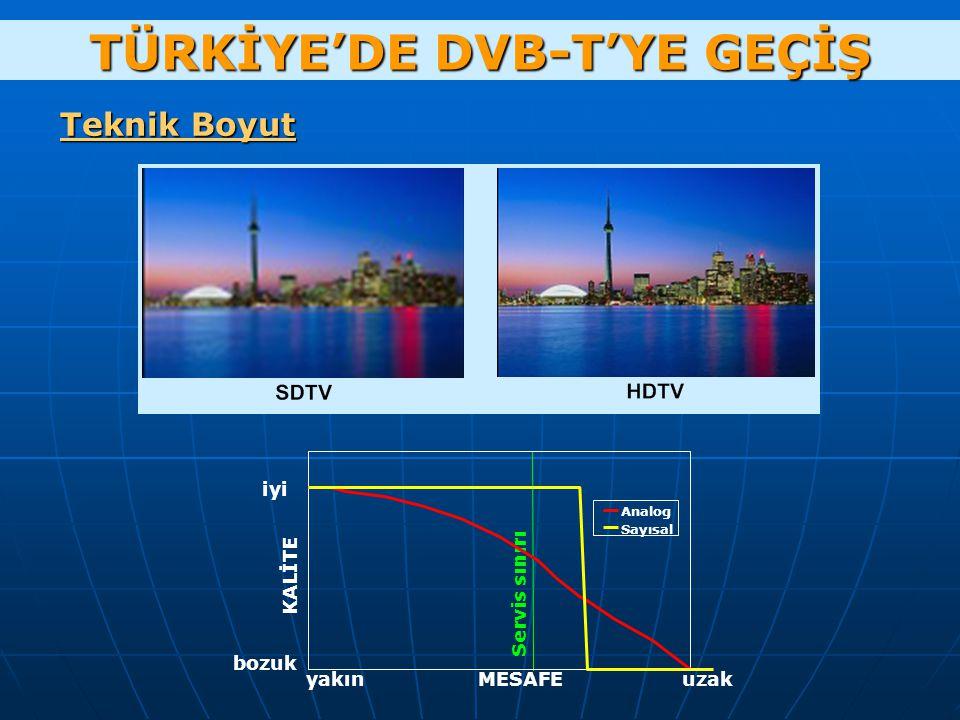 Teknik Boyut TÜRKİYE'DE DVB-T'YE GEÇİŞ iyi bozuk yakınuzakMESAFE Servis sınırı Analog Sayısal KALİTE