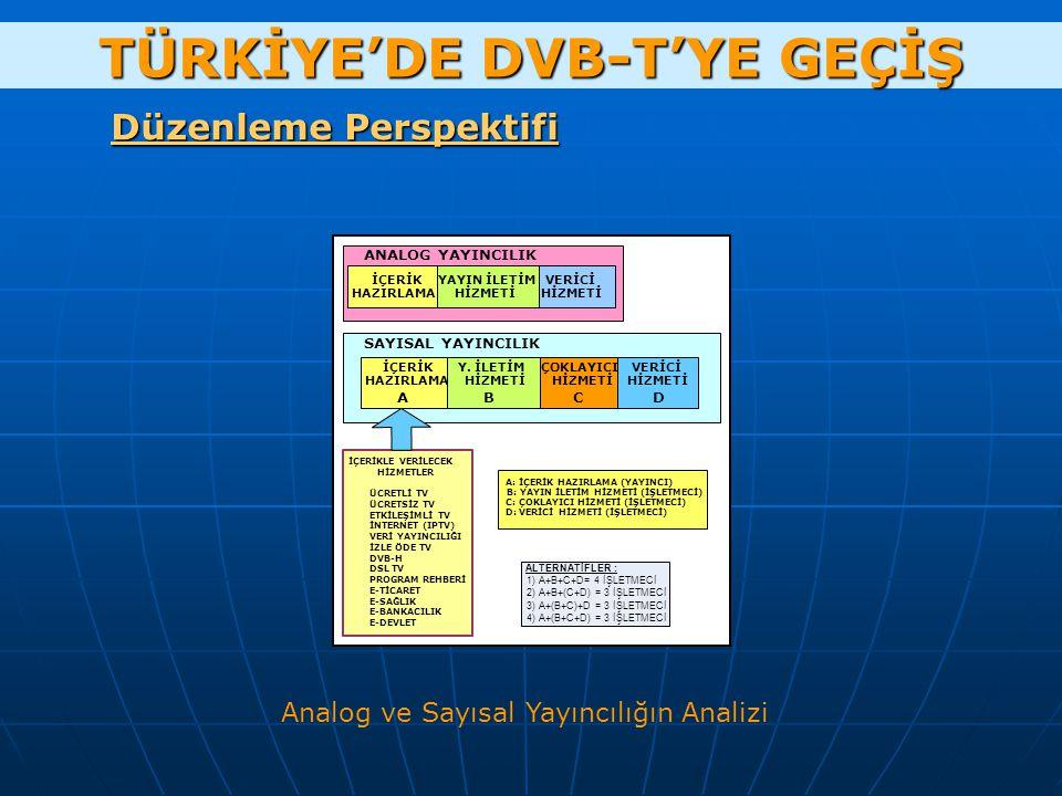 Düzenleme Perspektifi TÜRKİYE'DE DVB-T'YE GEÇİŞ Analog ve Sayısal Yayıncılığın Analizi SAYISAL YAYINCILIK ANALOG YAYINCILIK İÇERİK HAZIRLAMA YAYIN İLETİM HİZMETİ VERİCİ HİZMETİ İÇERİK HAZIRLAMA A Y.