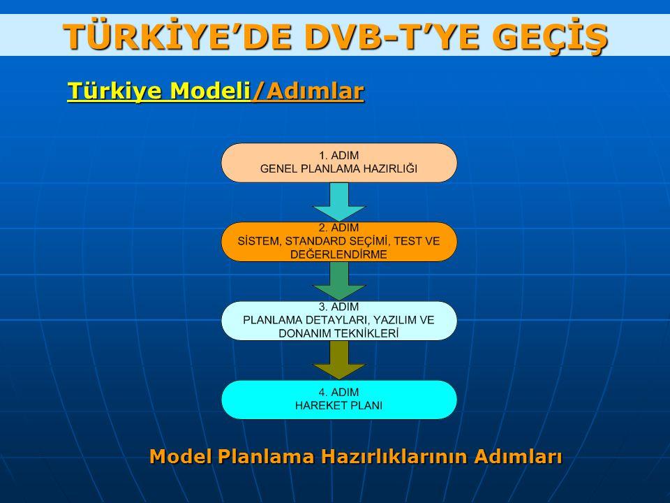 TÜRKİYE'DE DVB-T'YE GEÇİŞ Türkiye Modeli/Adımlar Model Planlama Hazırlıklarının Adımları