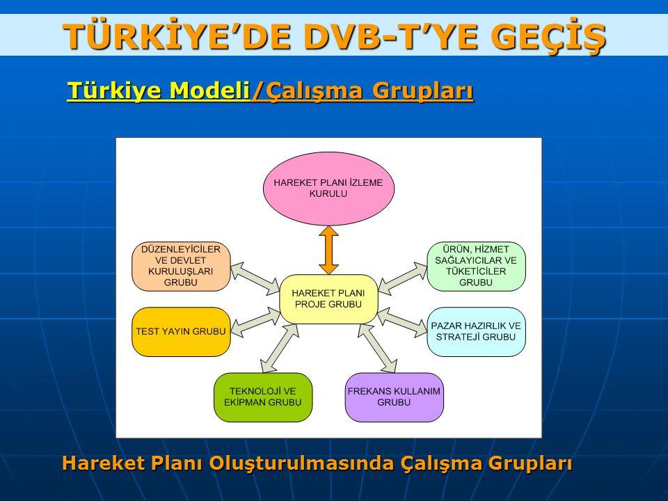 TÜRKİYE'DE DVB-T'YE GEÇİŞ Hareket Planı Oluşturulmasında Çalışma Grupları Türkiye Modeli/Çalışma Grupları
