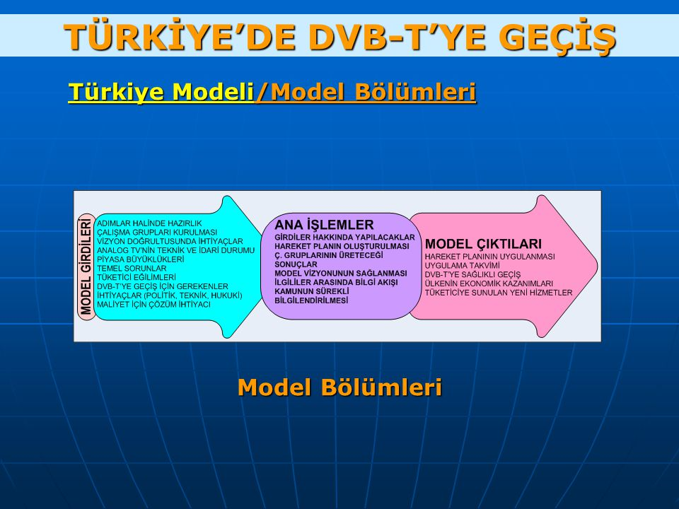Model Bölümleri TÜRKİYE'DE DVB-T'YE GEÇİŞ Türkiye Modeli/Model Bölümleri