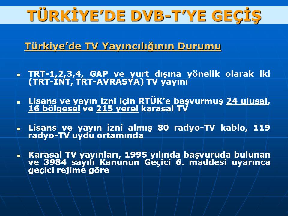 TÜRKİYE'DE DVB-T'YE GEÇİŞ TRT-1,2,3,4, GAP ve yurt dışına yönelik olarak iki (TRT-INT, TRT-AVRASYA) TV yayını Lisans ve yayın izni için RTÜK'e başvurmuş 24 ulusal, 16 bölgesel ve 215 yerel karasal TV Lisans ve yayın izni almış 80 radyo-TV kablo, 119 radyo-TV uydu ortamında Karasal TV yayınları, 1995 yılında başvuruda bulunan ve 3984 sayılı Kanunun Geçici 6.