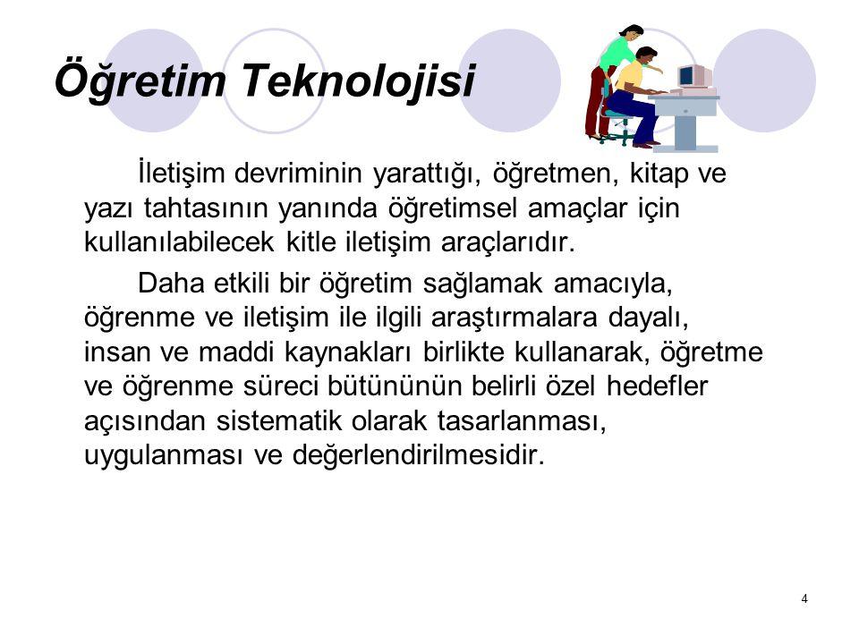 5 Öğretim Teknolojisini Oluşturan Araçlar Tepegöz Slaytlar ve Film Şeritleri TV ve Video Bilgisayar İnternet Diğer donanım-yazılımlar.