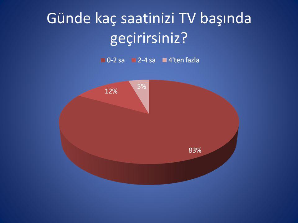 Günde kaç saatinizi TV başında geçirirsiniz
