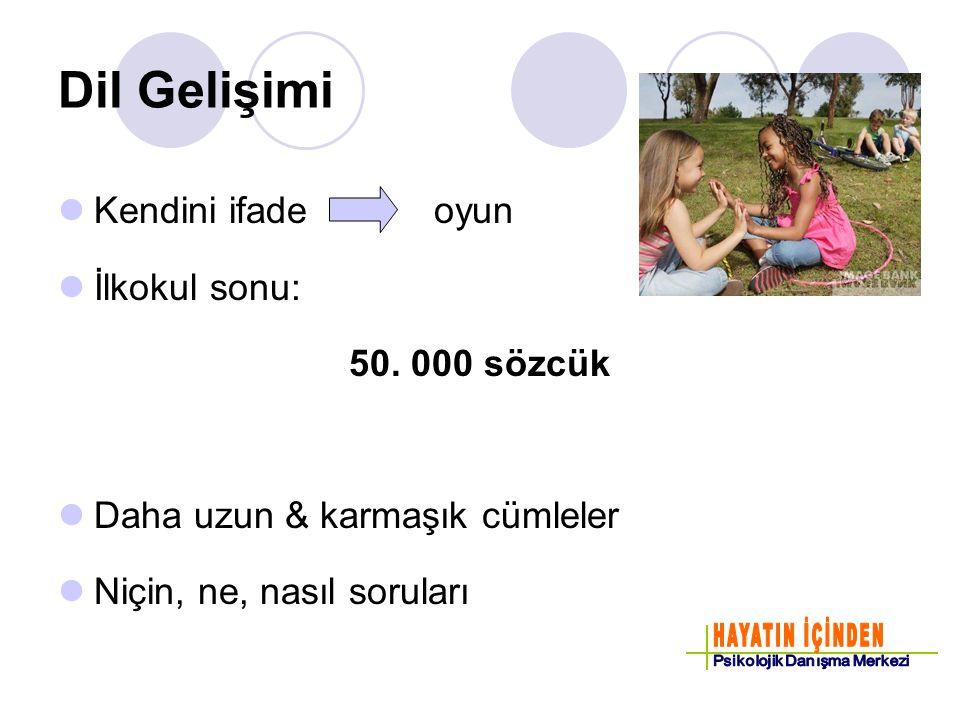 Dil Gelişimi Kendini ifade oyun İlkokul sonu: 50.