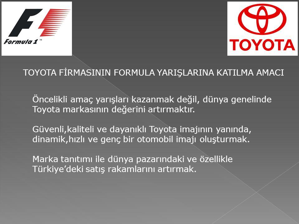 Öncelikli amaç yarışları kazanmak değil, dünya genelinde Toyota markasının değerini artırmaktır. Güvenli,kaliteli ve dayanıklı Toyota imajının yanında