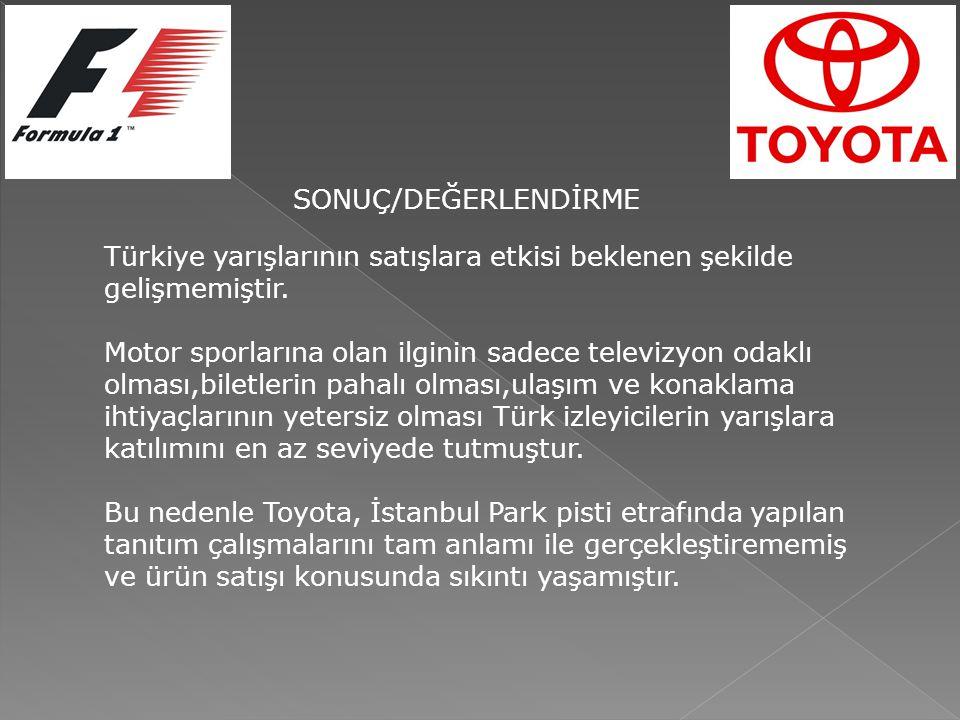 Türkiye yarışlarının satışlara etkisi beklenen şekilde gelişmemiştir. Motor sporlarına olan ilginin sadece televizyon odaklı olması,biletlerin pahalı