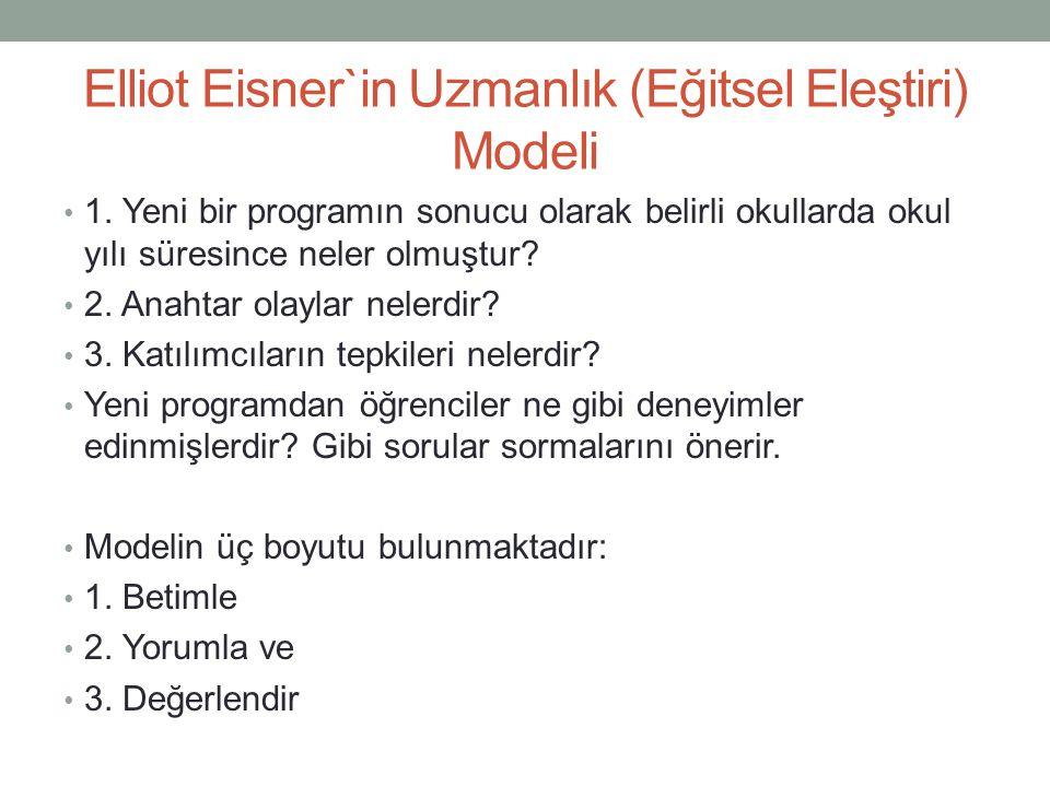 Elliot Eisner`in Uzmanlık (Eğitsel Eleştiri) Modeli 1. Yeni bir programın sonucu olarak belirli okullarda okul yılı süresince neler olmuştur? 2. Anaht