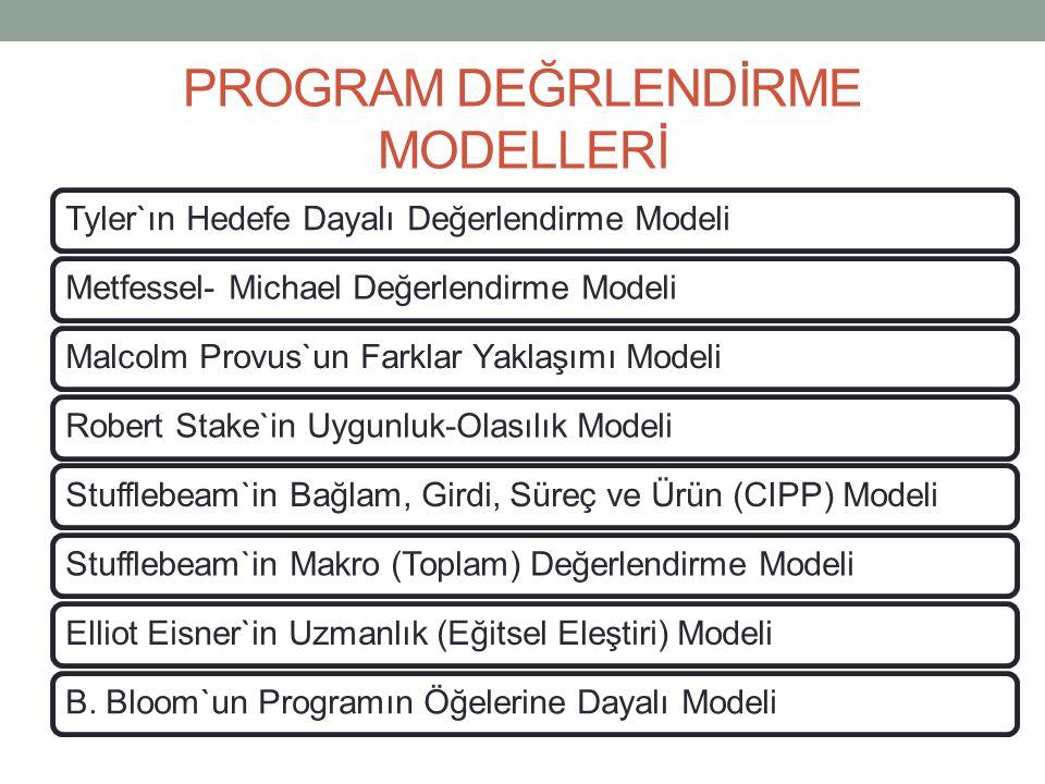 PROGRAM DEĞRLENDİRME MODELLERİ Tyler`ın Hedefe Dayalı Değerlendirme ModeliMetfessel- Michael Değerlendirme ModeliMalcolm Provus`un Farklar Yaklaşımı M
