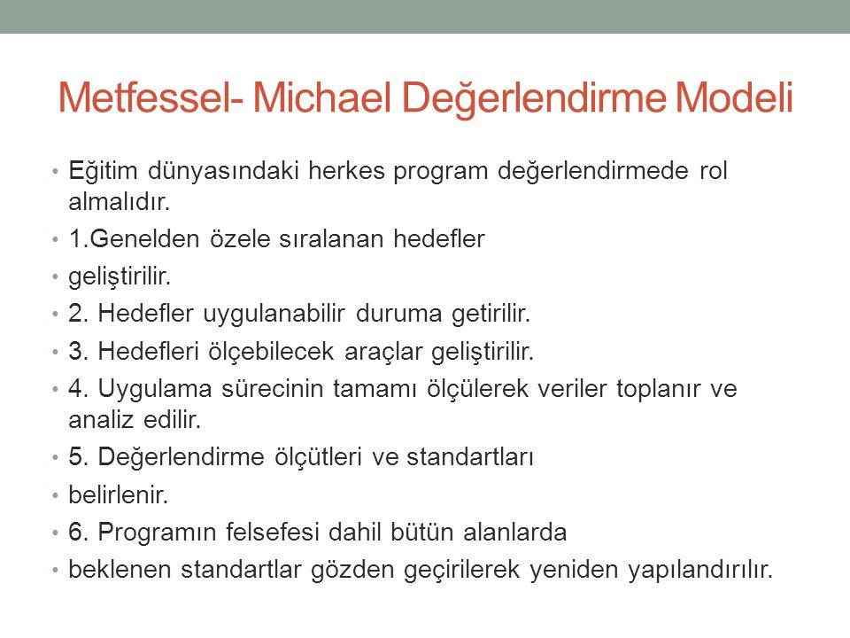 Malcolm Provus`un Farklar Yaklaşımı Modeli Her aşamada maliyet fayda analizi yapılması 1.