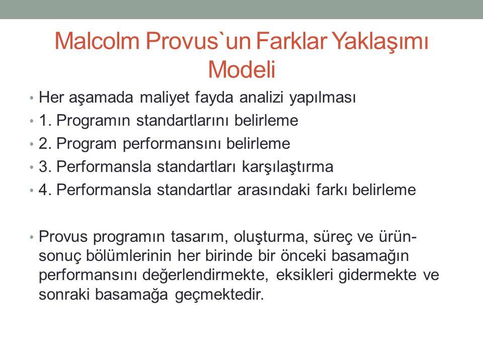 Malcolm Provus`un Farklar Yaklaşımı Modeli Her aşamada maliyet fayda analizi yapılması 1. Programın standartlarını belirleme 2. Program performansını