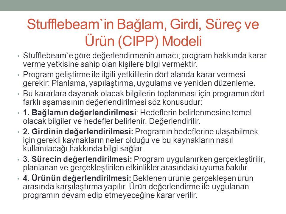 Stufflebeam`in Bağlam, Girdi, Süreç ve Ürün (CIPP) Modeli Stufflebeam`e göre değerlendirmenin amacı; program hakkında karar verme yetkisine sahip olan