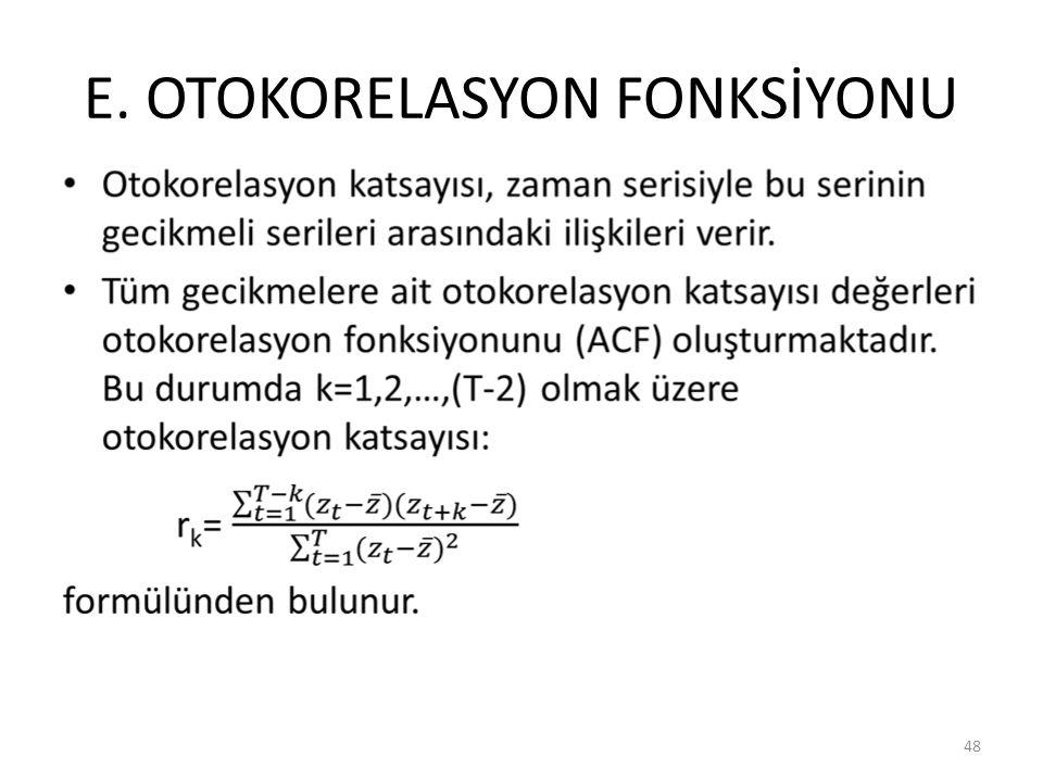 E. OTOKORELASYON FONKSİYONU 48