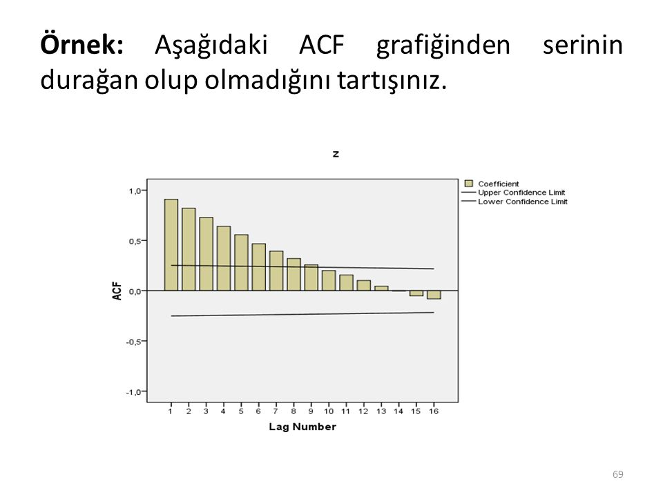 Örnek: Aşağıdaki ACF grafiğinden serinin durağan olup olmadığını tartışınız. 69