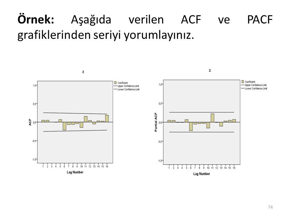 Örnek: Aşağıda verilen ACF ve PACF grafiklerinden seriyi yorumlayınız. 74
