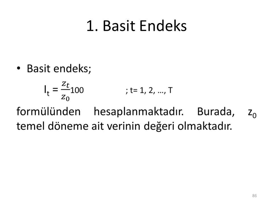 1. Basit Endeks 86