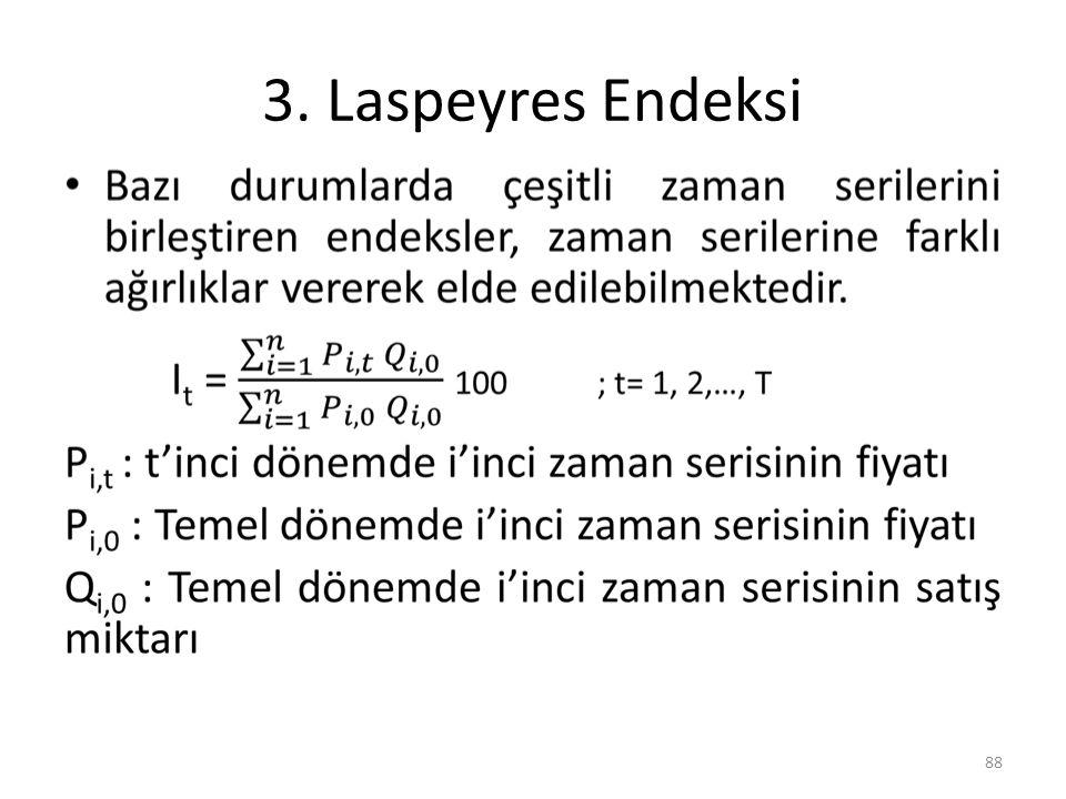 3. Laspeyres Endeksi 88