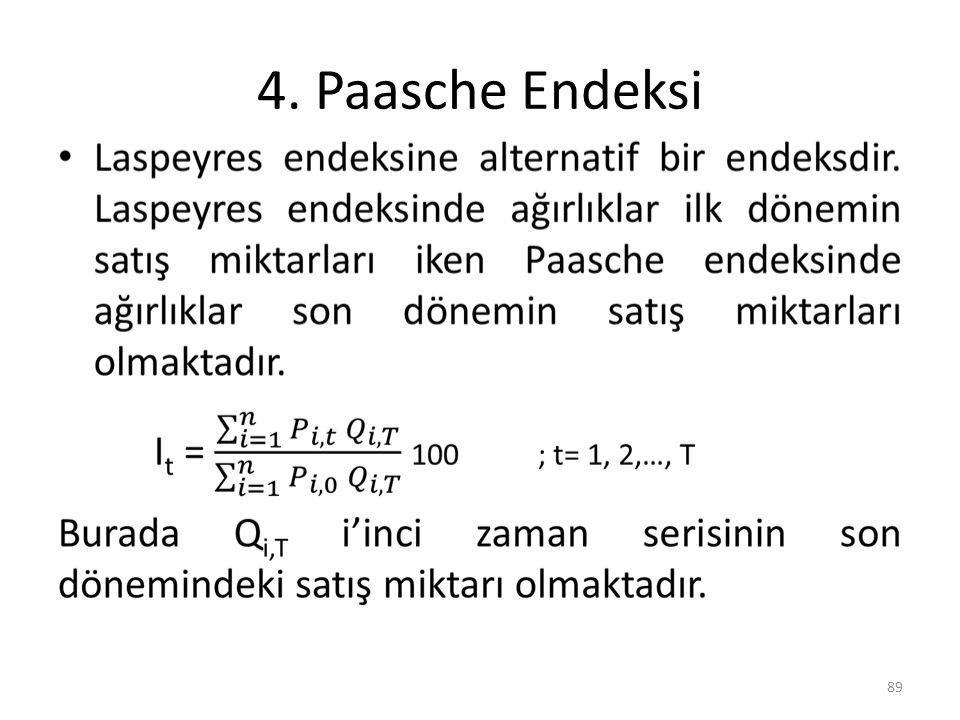 4. Paasche Endeksi 89