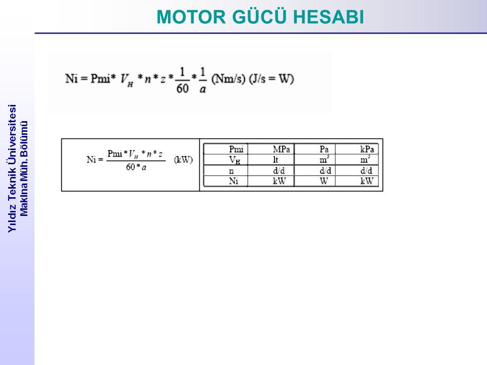MOTOR GÜCÜ HESABI Yıldız Teknik Üniversitesi Makina Müh. Bölümü