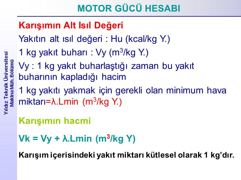 MOTOR GÜCÜ HESABI Yıldız Teknik Üniversitesi Makina Müh. Bölümü Karışımın Alt Isıl Değeri Yakıtın alt ısıl değeri : Hu (kcal/kg Y.) 1 kg yakıt buharı