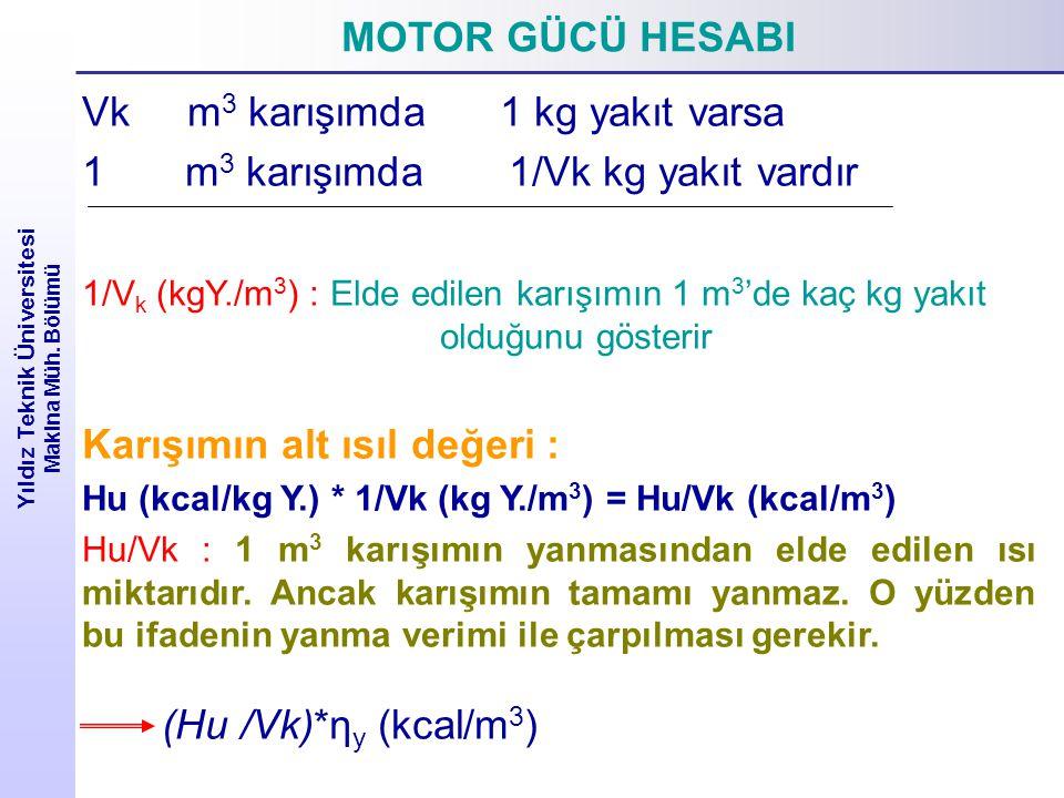 MOTOR GÜCÜ HESABI Yıldız Teknik Üniversitesi Makina Müh. Bölümü Vk m 3 karışımda 1 kg yakıt varsa 1 m 3 karışımda 1/Vk kg yakıt vardır 1/V k (kgY./m 3