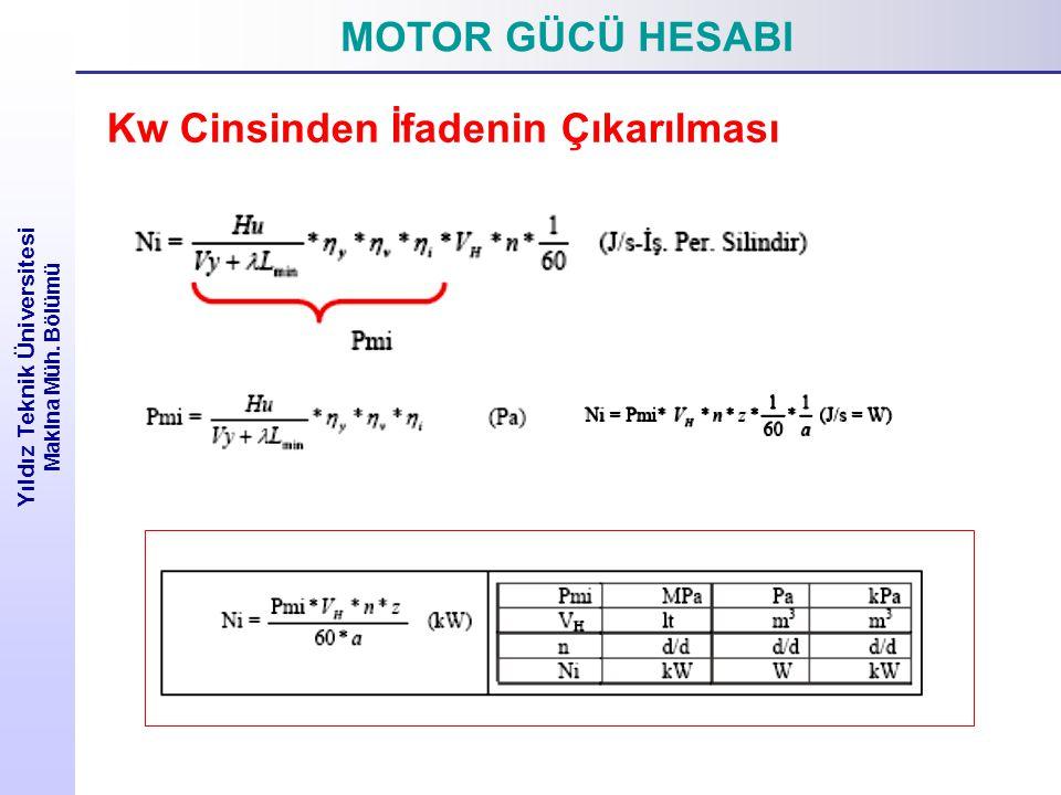 MOTOR GÜCÜ HESABI Yıldız Teknik Üniversitesi Makina Müh. Bölümü Kw Cinsinden İfadenin Çıkarılması