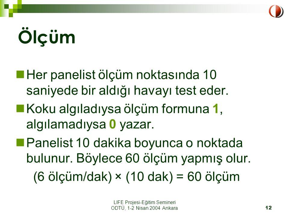 LIFE Projesi-Eğitim Semineri ODTÜ, 1-2 Nisan 2004 Ankara12 Ölçüm Her panelist ölçüm noktasında 10 saniyede bir aldığı havayı test eder.