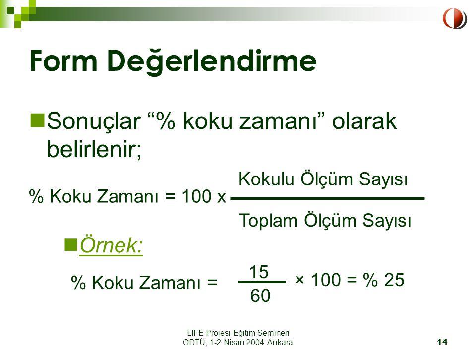 LIFE Projesi-Eğitim Semineri ODTÜ, 1-2 Nisan 2004 Ankara14 Form Değerlendirme Sonuçlar % koku zamanı olarak belirlenir; % Koku Zamanı = 100 x Kokulu Ölçüm Sayısı Toplam Ölçüm Sayısı % Koku Zamanı = 15 60 × 100 = % 25 Örnek: