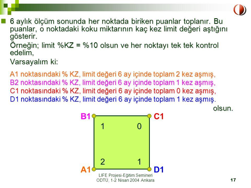 LIFE Projesi-Eğitim Semineri ODTÜ, 1-2 Nisan 2004 Ankara17 6 aylık ölçüm sonunda her noktada biriken puanlar toplanır.