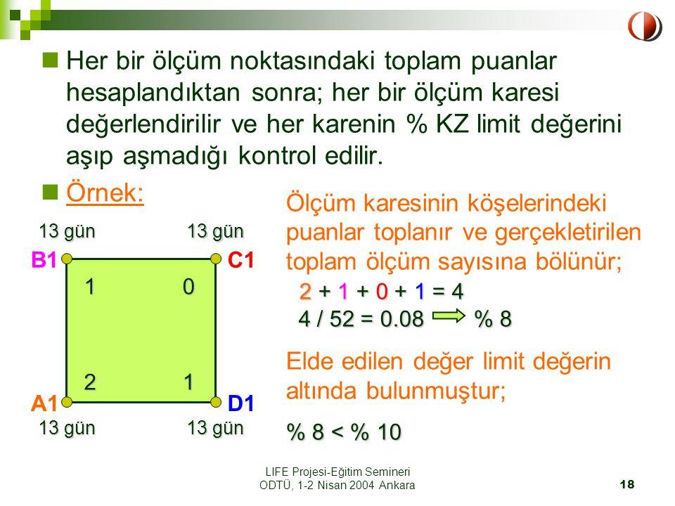 LIFE Projesi-Eğitim Semineri ODTÜ, 1-2 Nisan 2004 Ankara18 Her bir ölçüm noktasındaki toplam puanlar hesaplandıktan sonra; her bir ölçüm karesi değerlendirilir ve her karenin % KZ limit değerini aşıp aşmadığı kontrol edilir.
