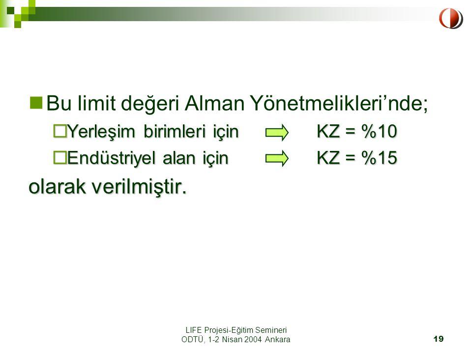 LIFE Projesi-Eğitim Semineri ODTÜ, 1-2 Nisan 2004 Ankara19 Bu limit değeri Alman Yönetmelikleri'nde;  Yerleşim birimleri için KZ = %10  Endüstriyel alan için KZ = %15 olarak verilmiştir.