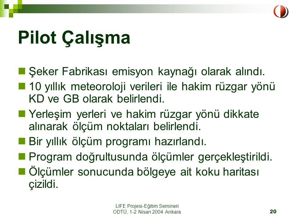 LIFE Projesi-Eğitim Semineri ODTÜ, 1-2 Nisan 2004 Ankara20 Pilot Çalışma Şeker Fabrikası emisyon kaynağı olarak alındı.
