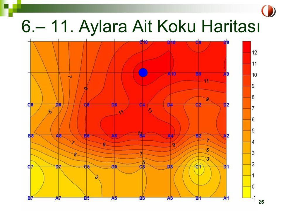 LIFE Projesi-Eğitim Semineri ODTÜ, 1-2 Nisan 2004 Ankara25 6.– 11. Aylara Ait Koku Haritası