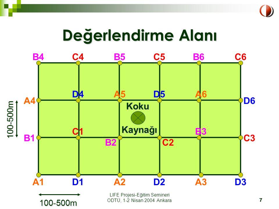 LIFE Projesi-Eğitim Semineri ODTÜ, 1-2 Nisan 2004 Ankara7 Değerlendirme Alanı Koku KokuKaynağı A1 A4 A2 A5 A3 A6 B4 B1 B6B5 B3 B2 C4 C1 C3 C2 C5C6 D4 D1 D6 D5 D3D2 100-500m 100-500m