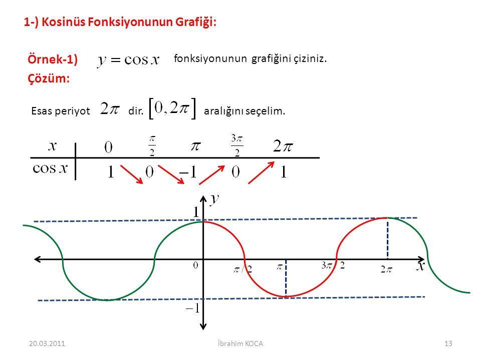 20.03.201113İbrahim KOCA 1-) Kosinüs Fonksiyonunun Grafiği: Örnek-1) fonksiyonunun grafiğini çiziniz.