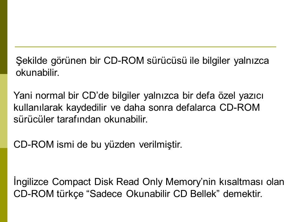 Şekilde görünen bir CD-ROM sürücüsü ile bilgiler yalnızca okunabilir. Yani normal bir CD'de bilgiler yalnızca bir defa özel yazıcı kullanılarak kayded
