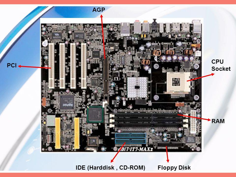 PCI IDE (Harddisk, CD-ROM)Floppy Disk RAM CPU Socket AGP