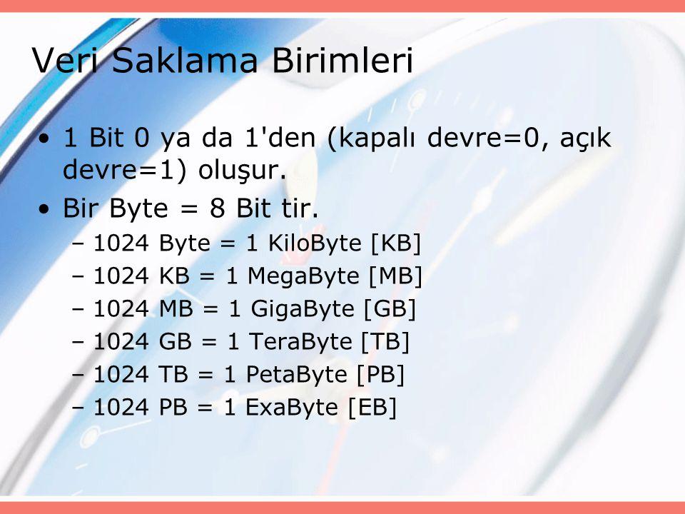 1 Bit 0 ya da 1'den (kapalı devre=0, açık devre=1) oluşur. Bir Byte = 8 Bit tir. –1024 Byte = 1 KiloByte [KB] –1024 KB = 1 MegaByte [MB] –1024 MB = 1