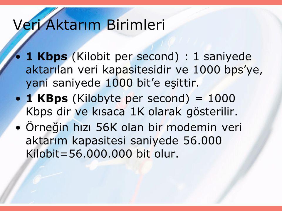 1 Kbps (Kilobit per second) : 1 saniyede aktarılan veri kapasitesidir ve 1000 bps'ye, yani saniyede 1000 bit'e eşittir.