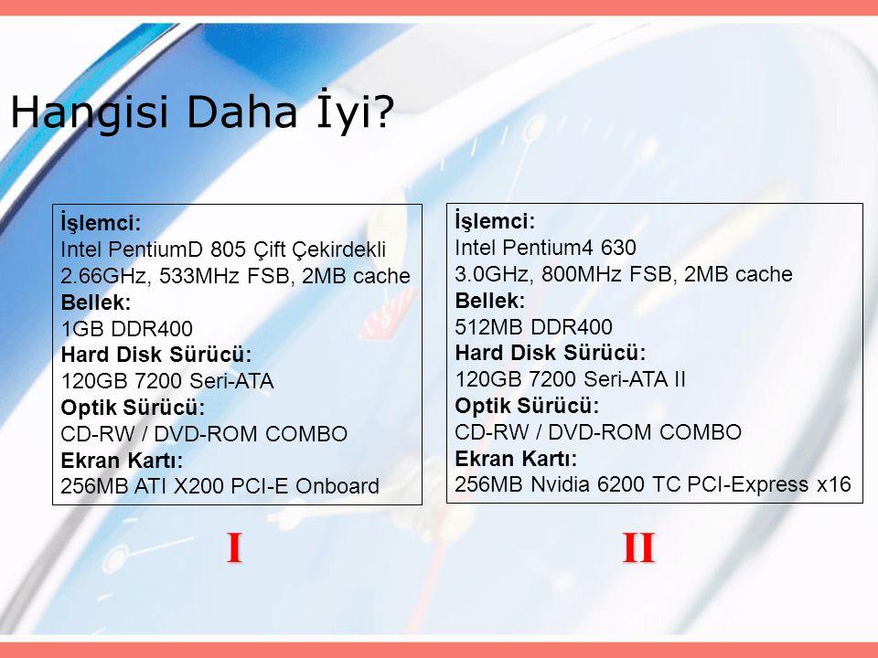 Hangisi Daha İyi? İşlemci: Intel PentiumD 805 Çift Çekirdekli 2.66GHz, 533MHz FSB, 2MB cache Bellek: 1GB DDR400 Hard Disk Sürücü: 120GB 7200 Seri-ATA