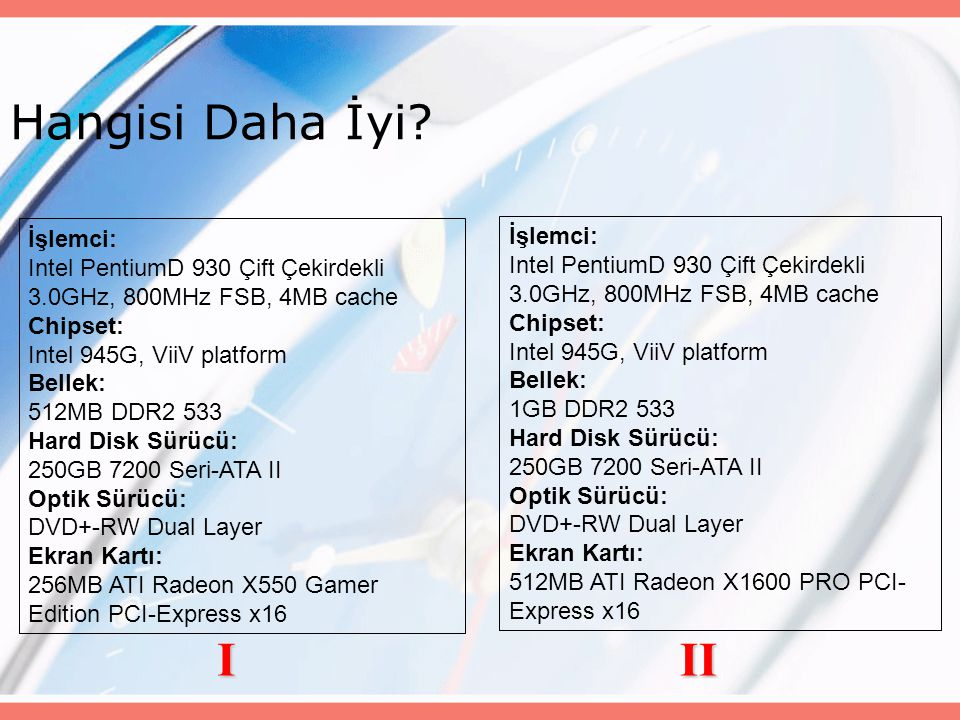 Hangisi Daha İyi? III İşlemci: Intel PentiumD 930 Çift Çekirdekli 3.0GHz, 800MHz FSB, 4MB cache Chipset: Intel 945G, ViiV platform Bellek: 512MB DDR2