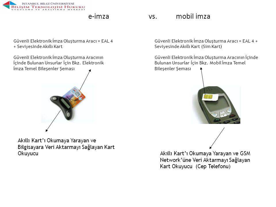 Mobil İmza Temel Bileşenler Şeması MOBİL OPERATÖR ALANI Mobil operatörün tasarrufta bulunabileceği alan Abone erişimi PIN kodu girişiyle mümkün Abonenin operatörün sağladığı hizmetlerden yararlanmasını yöneten bölüm Mobil Elektronik İ mza Uygulama Sa ğ layıcı Alanı (Opsiyonel) SIM Kartın özel bir uygulama gömülerek aboneye verildiği durumlarda uygulamanın yükleneceği bölüm.