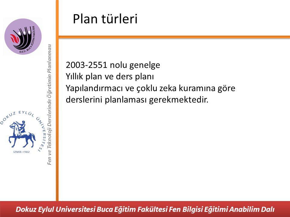 Fen ve Teknoloji Derslerinde Öğretimin Planlanması Plan türleri 2003-2551 nolu genelge Yıllık plan ve ders planı Yapılandırmacı ve çoklu zeka kuramına